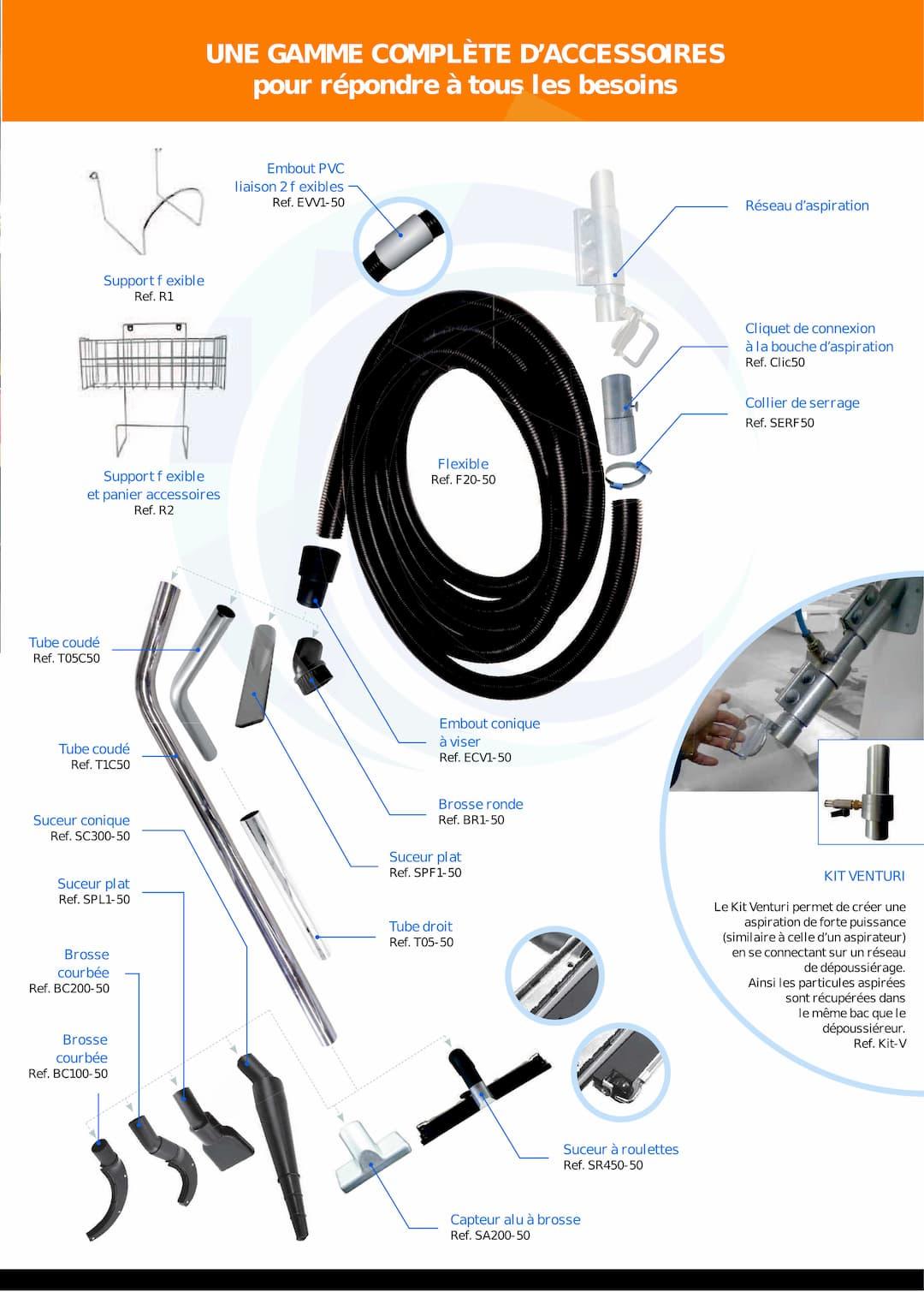 PDF accessoires NCV MH Aspirations